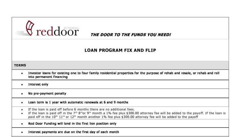 Fix and Flip Loan